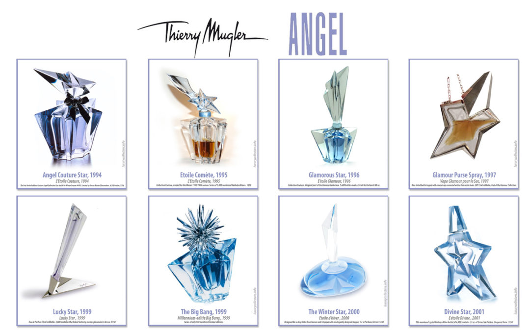 Thierry Mugler Angel Perfume Bottle History